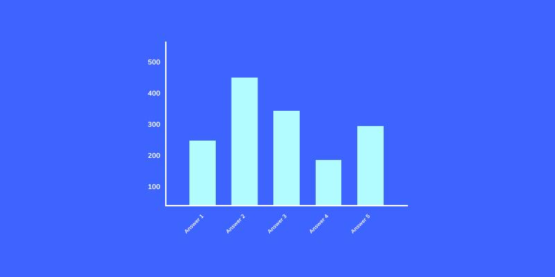 poll in wordpress