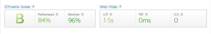 blog speed index