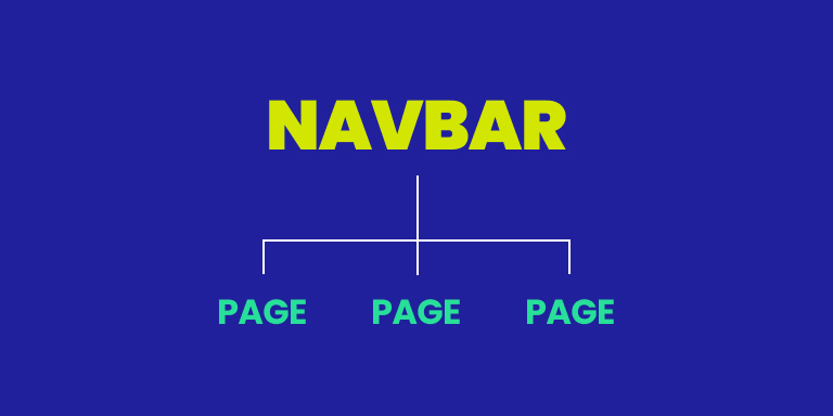 How To Create Modern Navbar That Works