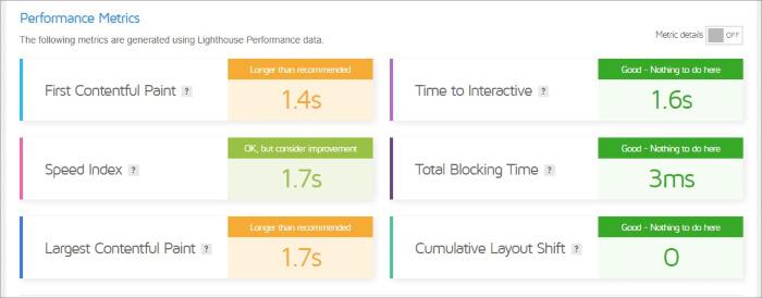 blocksy metrics