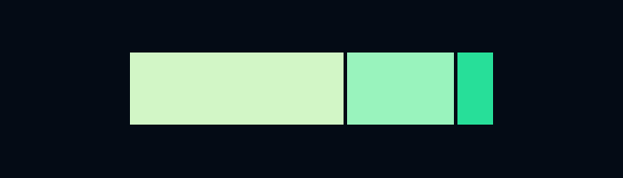 60/30/10 color rule